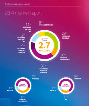 Fr_2014_marketreport