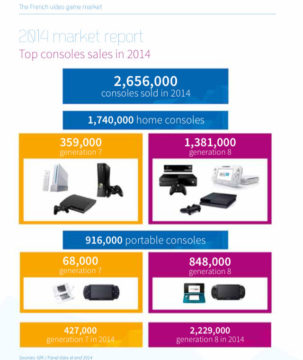Fr_Top_Consoles_Sales_in_2014