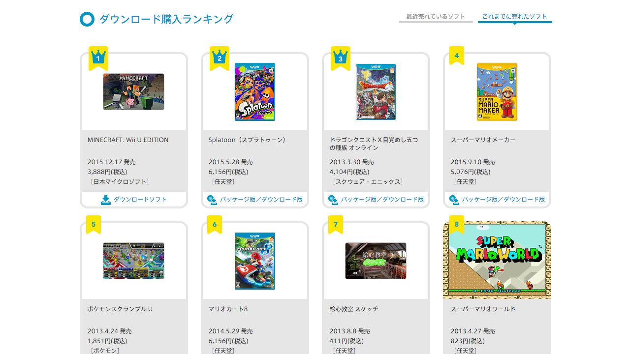 WiiU eショップ:『マインクラフト』が『スプラトゥーン』を抜いて遂に歴代1位を獲得、発売から7週目で達成