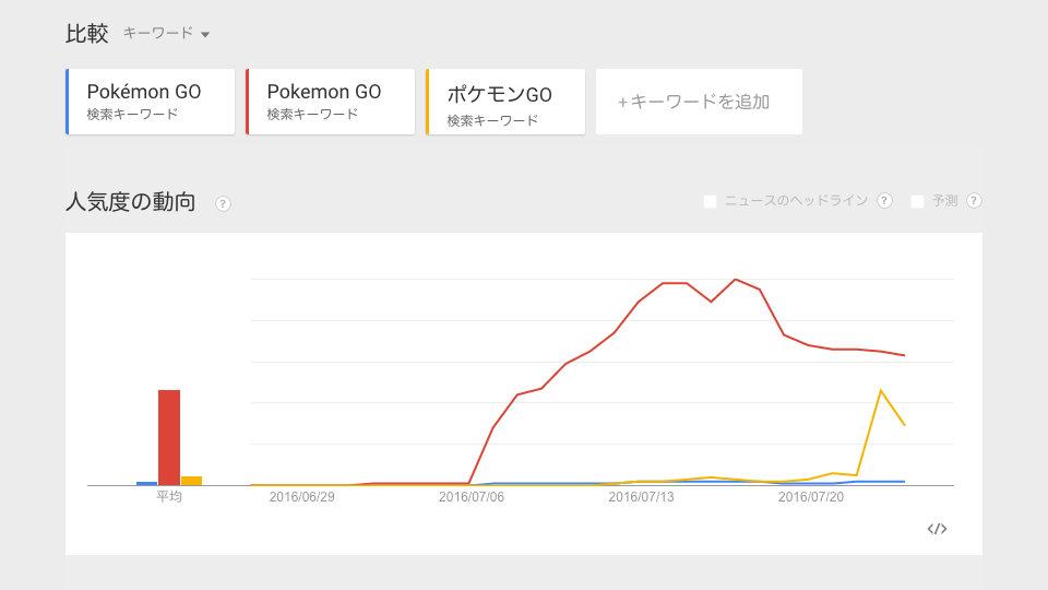 google_trends_pokemon_go