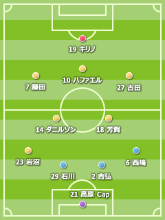 2009J2 第50節 コンサドーレ札幌 vs 横浜FC [札幌ドーム
