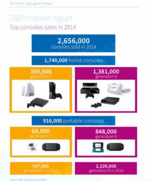 Fr_Top_Consoles_Sales_in_2014