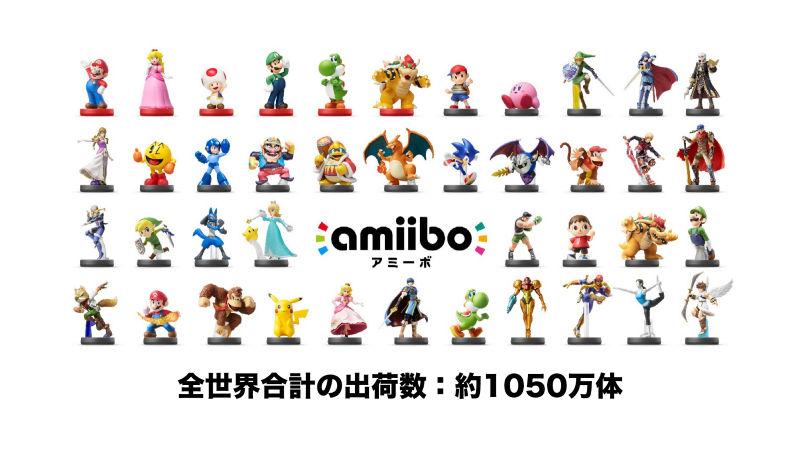 任天堂、『amiibo』の累計出荷数は2015年3月末で約1050万体。年明け以降も好調続く