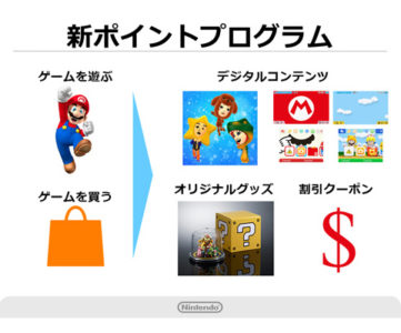 任天堂の新会員サービス「My Nintendo(マイニンテンドー)」、ポイント付与に加えてクラウド上へのデータ保存や実店舗での特典提供も