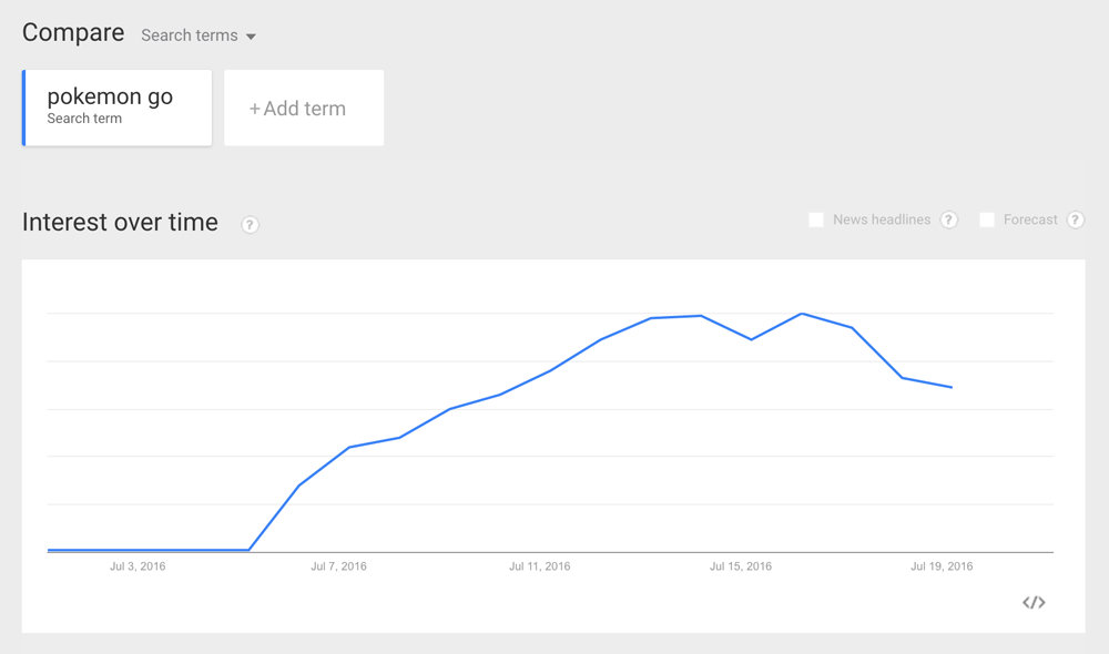 pokemongo_googletrends
