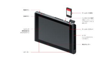 【Nintendo Switch】どれが最も高速?起動速度を比較「ゲームカード (パッケージ版)」vs「本体内蔵メモリ」vs「microSD」