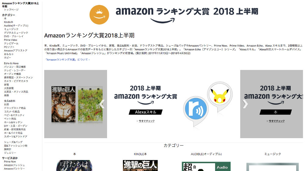 「Amazonランキング大賞2018上半期」が発表、ゲーム1位は『モンハンワールド』