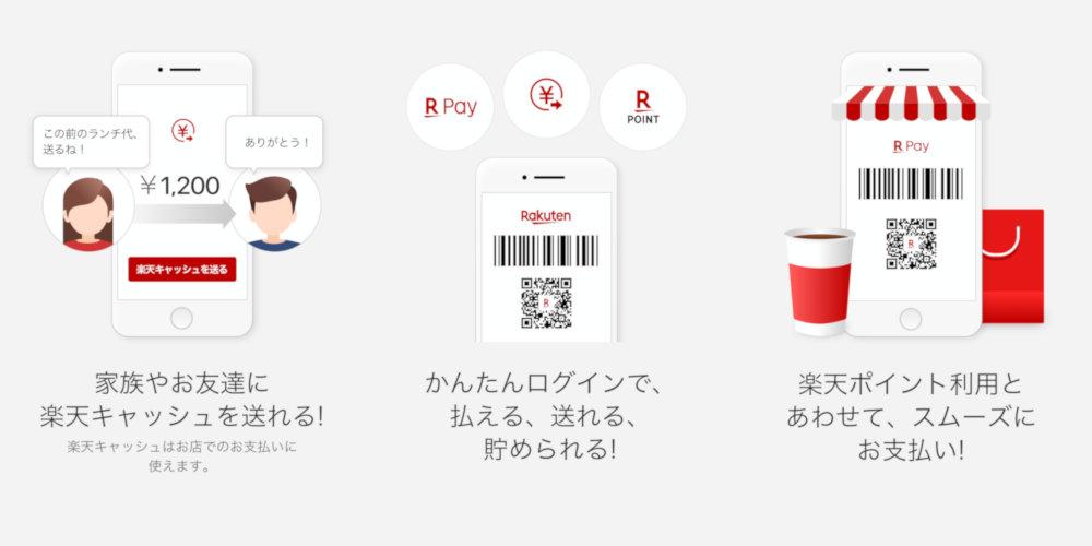【楽天ペイ】アプリが楽天決済サービス統合のアップデート、「楽天キャッシュ」「楽天ポイントカード」「楽天Edy」がこれ1つで