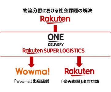「Wowma!」出店店舗に楽天の総合物流サービス「楽天スーパーロジスティクス」が提供開始