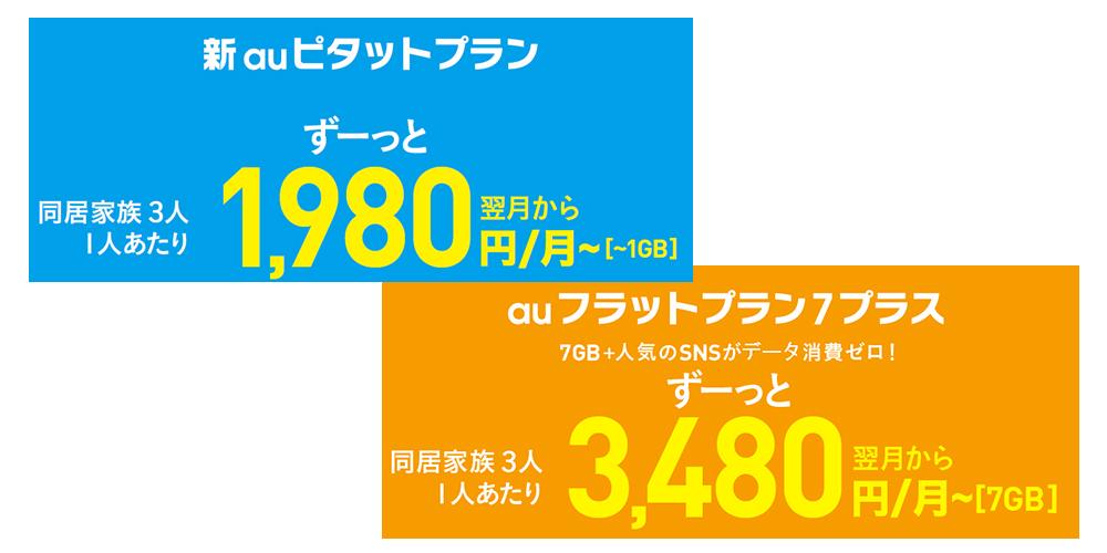 KDDIから通信料が最大4割安くなる新料金プラン登場、1GBを月1,980円から、7GB+SNSデータ消費ゼロで月3,480円からなど