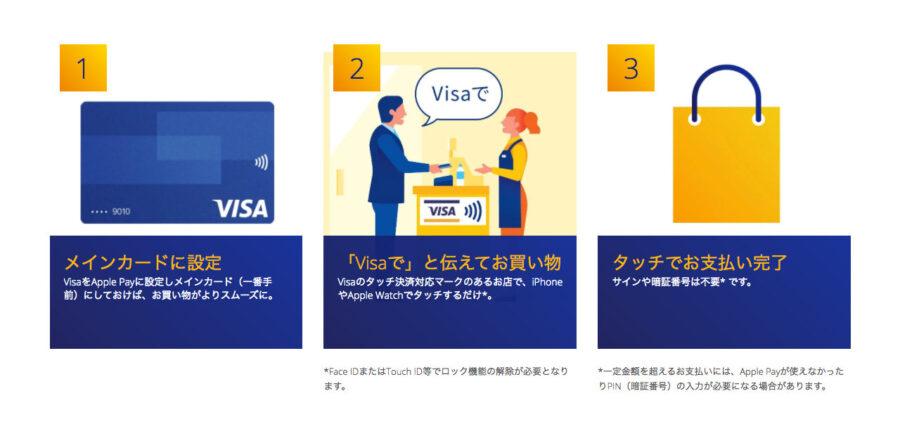 Apple Payの「Visaのタッチ決済」で買い物をする方法
