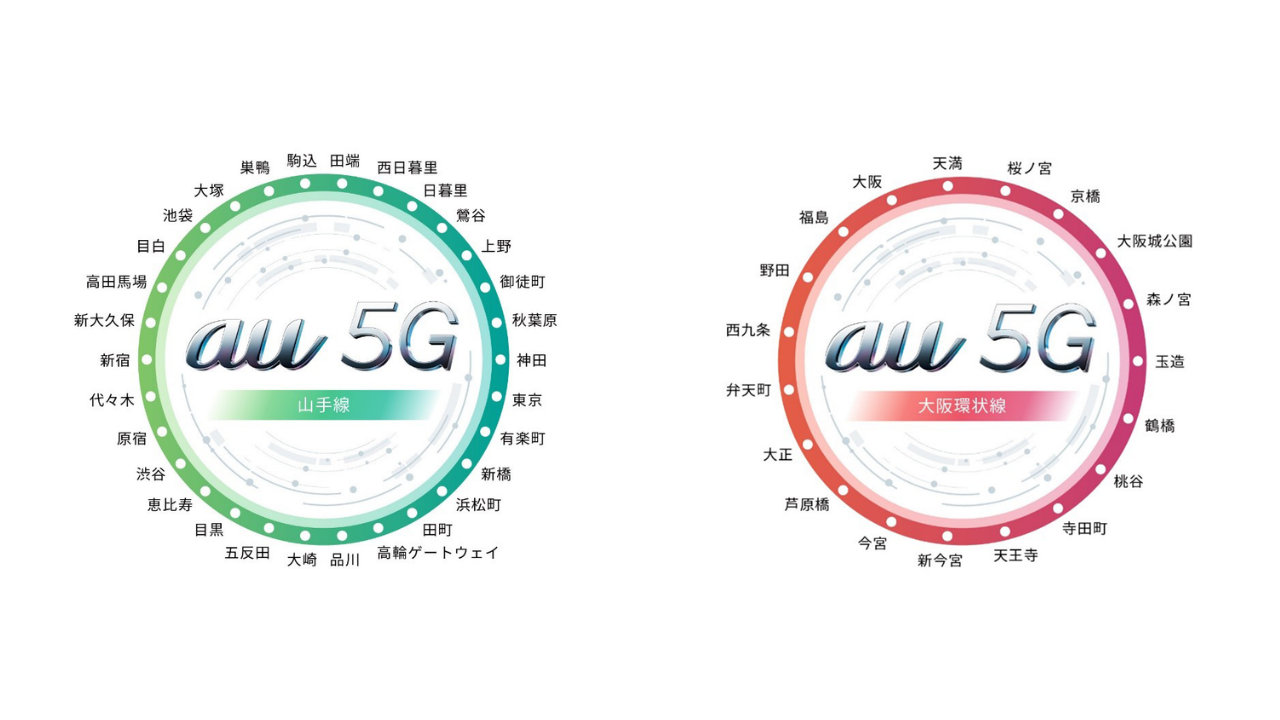 【KDDI】山手線と大阪環状線の全駅ホームが「5G」化、今後は電車内も対応予定