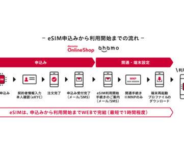 【ドコモ】オンラインショップやahamoサイトでeSIM提供を開始