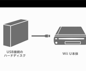 任天堂、Wii U本体メモリの使用可能容量や外付けHDDの最大認識容量、Wii互換等について補足する「Wii U本体機能 ちょっと補足 Direct」を配信